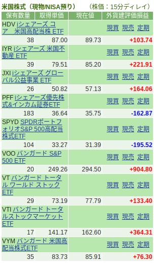 口座管理|SBI証券 (10)