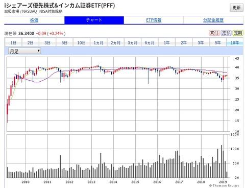 FireS)-オトレードで外国株式取引_ - ht