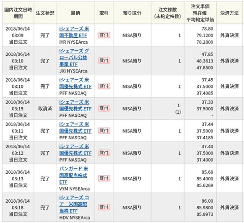 FireShot Capture・トレード証券)で外国株式取引_ - ht