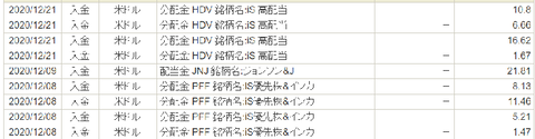 入出金・振替|SBI証券 (13)