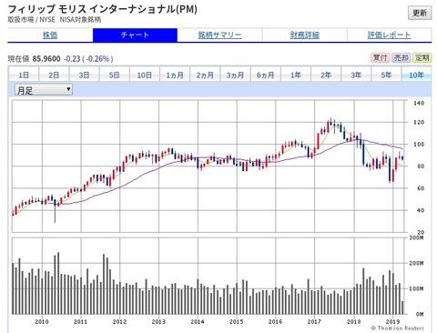 レード証券)外国株式取引_ - ht