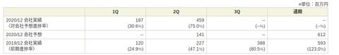 国内株式|SBI証券 (21)