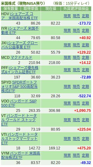 口座管理|SBI証券 (24)
