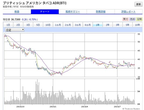 FireShot C)-オンラ外国株式取引_ - h