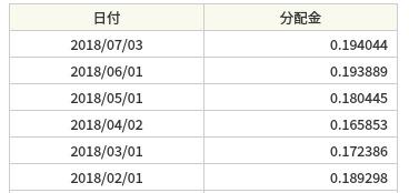 FireShot Capド証券)-オンライント外国株式取引_ - ht