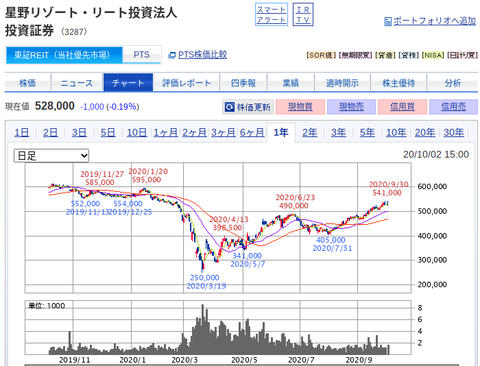 国内株式|SBI証券 (36)