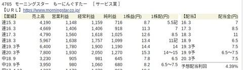 Firesite2.sbi.co.jp_ETate_