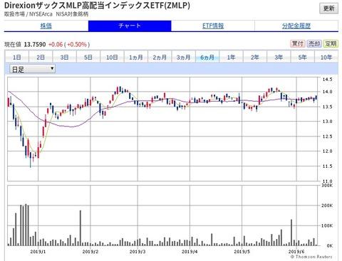 FireShot Ca)外国株式取引_ - ht