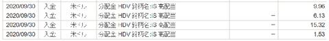 入出金・振替|SBI証券 (7)