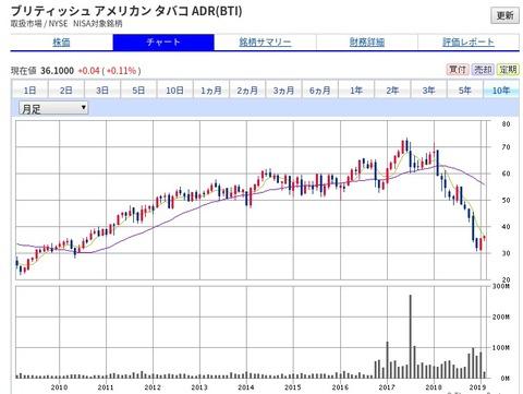 トレードで外国株式取引_ - ht