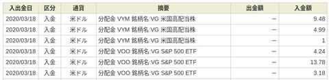 入出金・振替|SBI証券 (18)