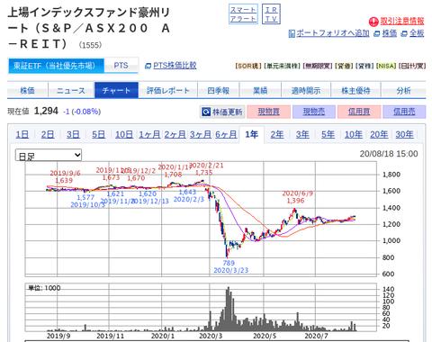 国内株式 SBI証券 (26)