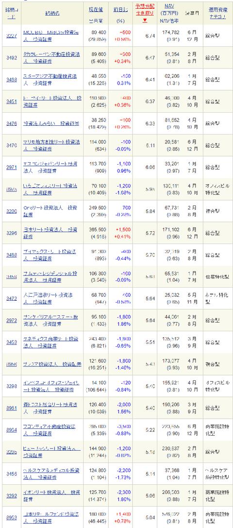 国内株式|SBI証券 (3)