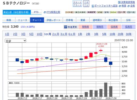 国内株式|SBI証券 (13)