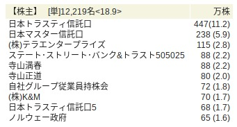 Fireo.jp_ETGate_