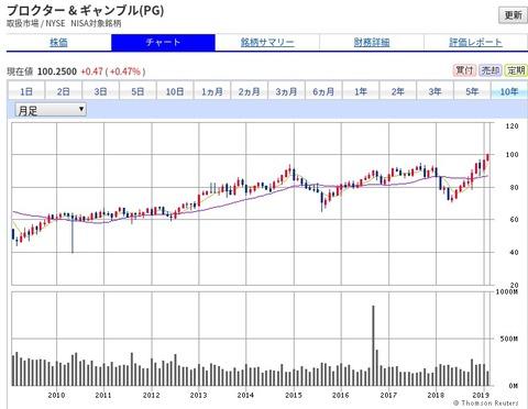 F証券株式取引_ - ht