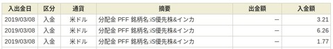 FireShading0.sbisec.co.jp_bff_