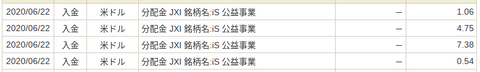 入出金・振替 SBI証券 (19)