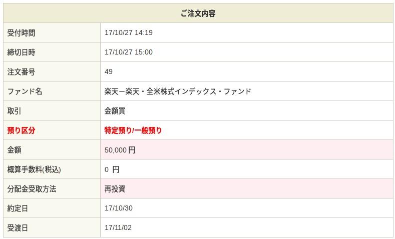 楽天 全米株式インデックス ファンドを5万円分買付しました 配当金