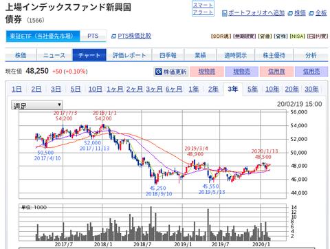 国内株式|SBI証券 (8)