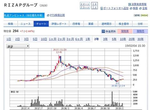 FireS_site2.sbisec.co.jp_ETGate_