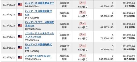 Fireレード証券)-オンライントレードで外国株式取引_ - ht