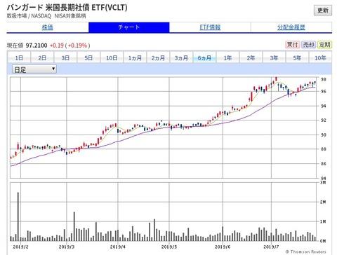 FireShot Capture 1レード証券)外国株式取引_ - h