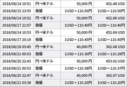銀行 - https___www.netbk.co.jp_wpl_NBGate_i060109