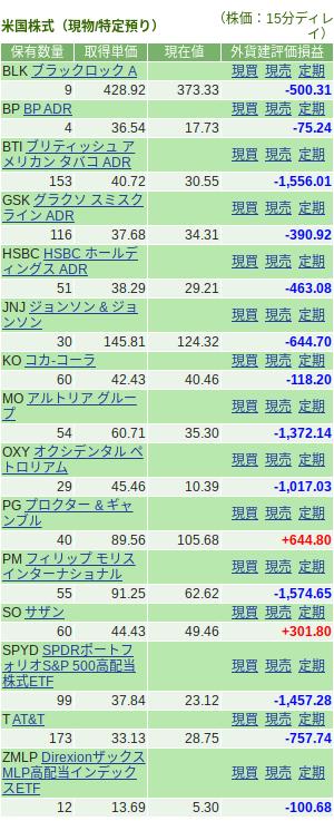口座管理|SBI証券 (14)