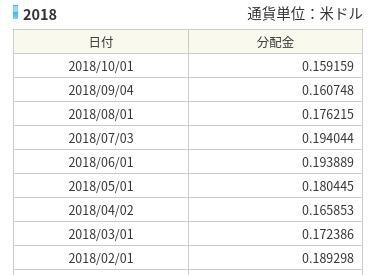 FireShレード証券)-オンライントレードで外国株式取引_ - ht