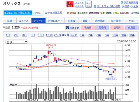 国内株式|SBI証券 (18)