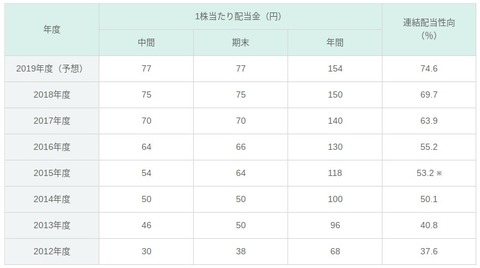 FireSh___www.jti.co.jp_investors_finanx.html