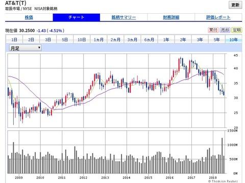 FireShot Capture)-オンライントレードで外国株式取引_ - ht