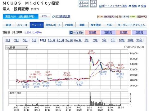 FireShot Capturebisec.co.jp_ETGate_