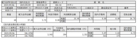 FireShot Cpot.jp_web_Document.do_messag