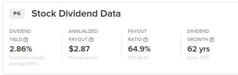 Firr Proct_ - httpsm_dividend-
