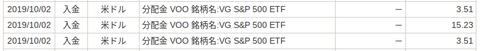 入出金・振替|SBI証券 (4)