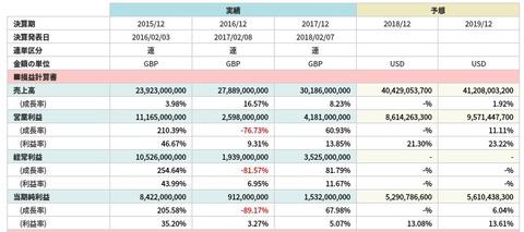 FireShot Capture -オンライントレードで外国株式取引_ - ht