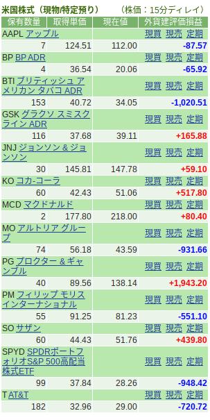 口座管理|SBI証券 (23)