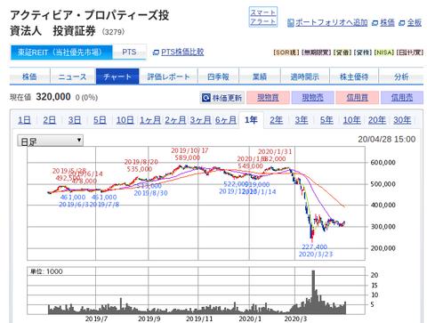 国内株式|SBI証券 (6)
