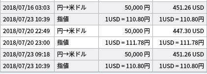 FireShot Capture 499 - 外ット銀行 - httpse_i060109