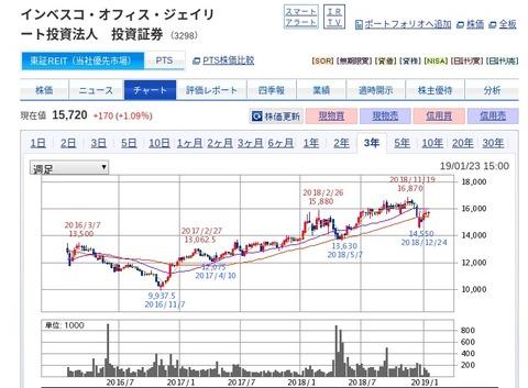FireShot Cco.jp_ETGate_