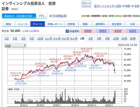 国内株式|SBI証券 (4)