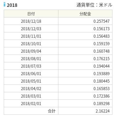 Fire-オンライントレ国株式取引_ - ht