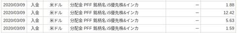 入出金・振替 SBI証券 (17)