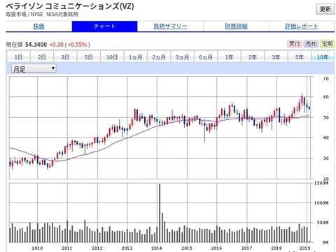 オンライントレードで外国株式取引_ - ht