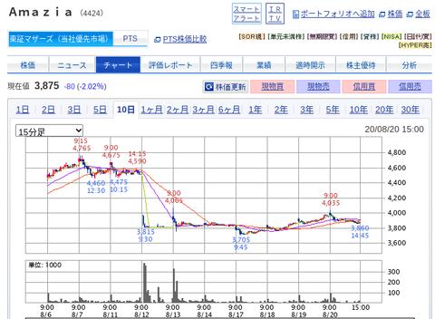 国内株式|SBI証券 (28)