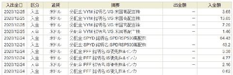 入出金・振替|SBI証券 (12)