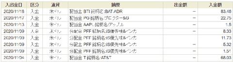 入出金・振替 SBI証券 (11)