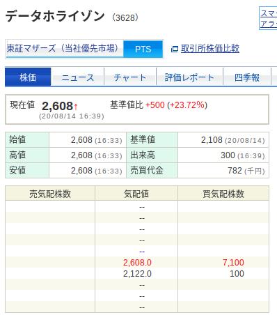 国内株式|SBI証券 (25)